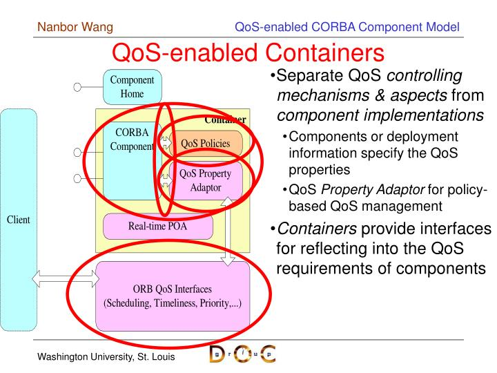 QoS-enabled Containers
