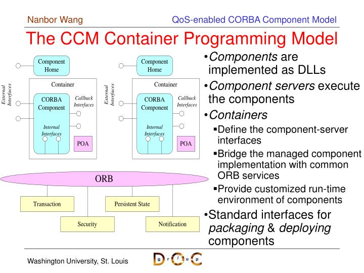 The CCM Container Programming Model
