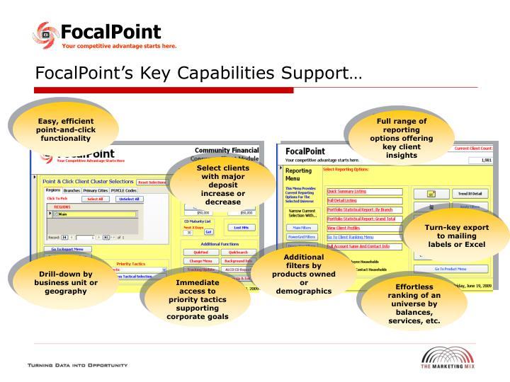 FocalPoint's Key Capabilities Support…