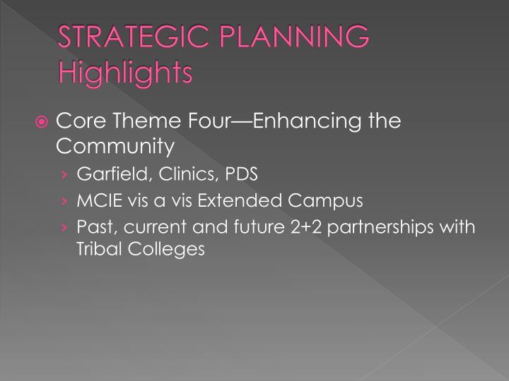 STRATEGIC PLANNING Highlights