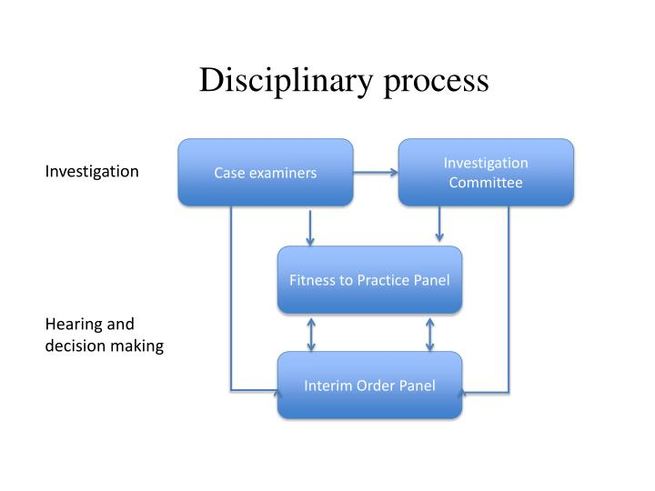 disciplinary process case study When cases are referred to the judicial board, a panel of the board must determine whether a students on probation may not participate in off-campus study b the student disciplinary process may be amended, in writing, by the president or the president's designee at any time.