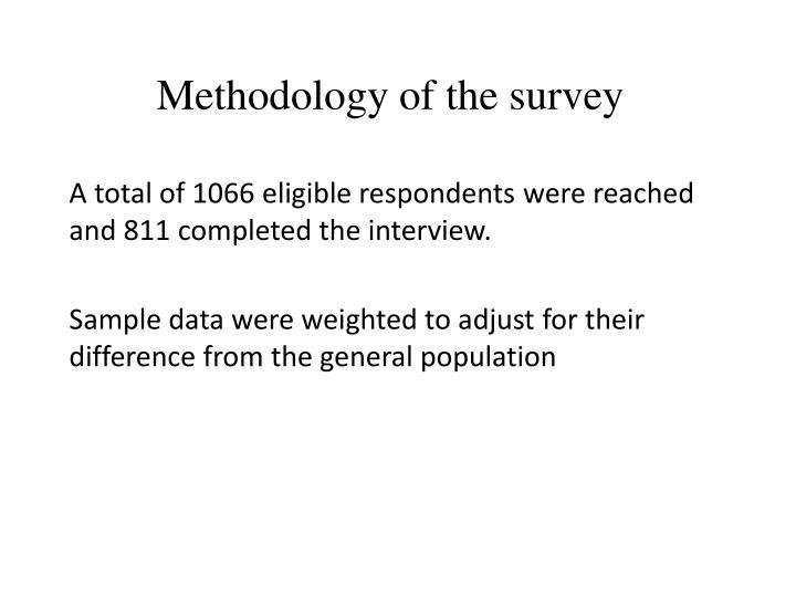 Methodology of the survey