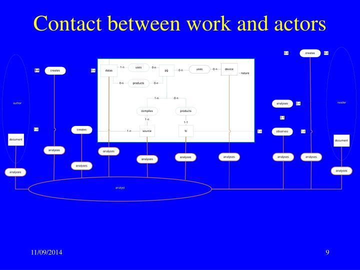 Contact between work and actors