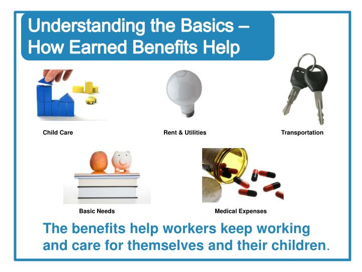 Understanding the Basics –