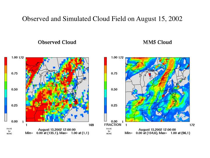 Observed and Simulated Cloud Field on August 15, 2002
