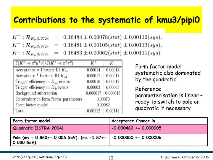 Contributions to the systematic of kmu3/pipi0