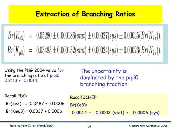 Extraction of Branching Ratios
