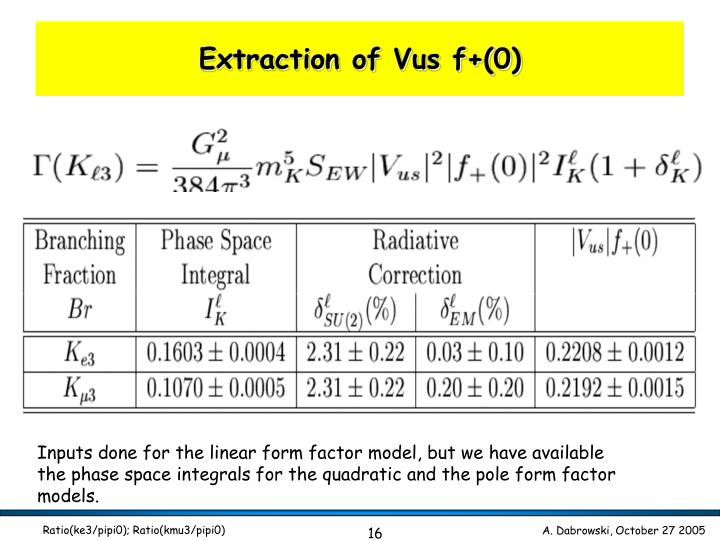 Extraction of Vus f+(0)
