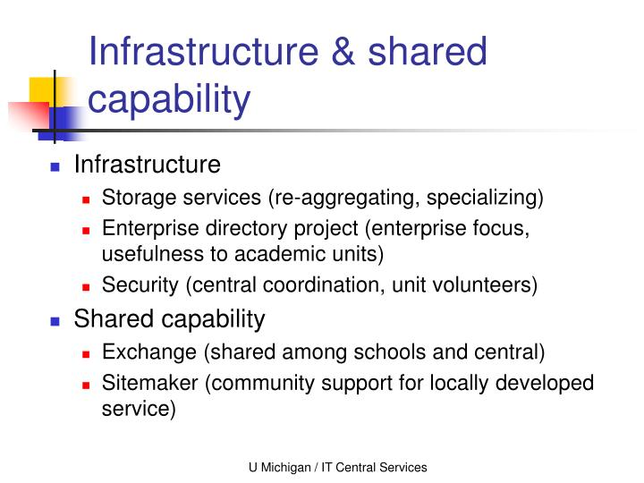 Infrastructure & shared capability