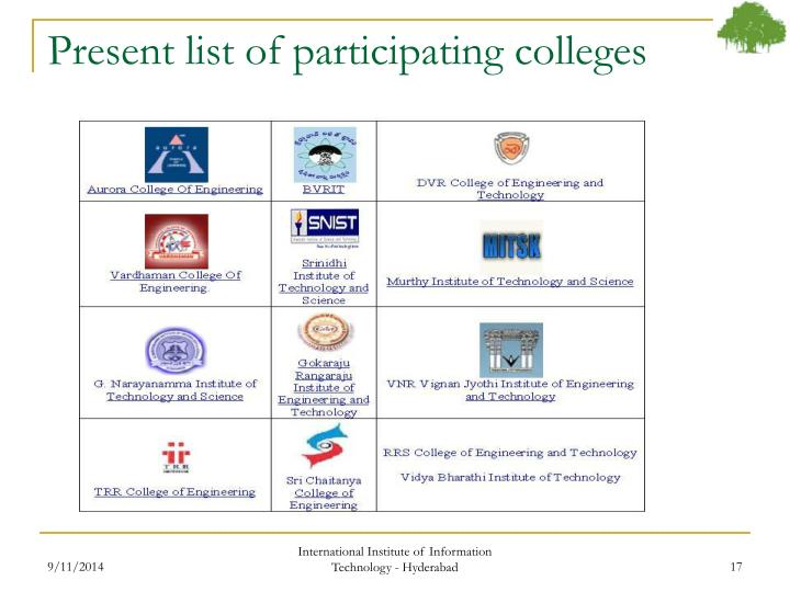 Present list of participating colleges