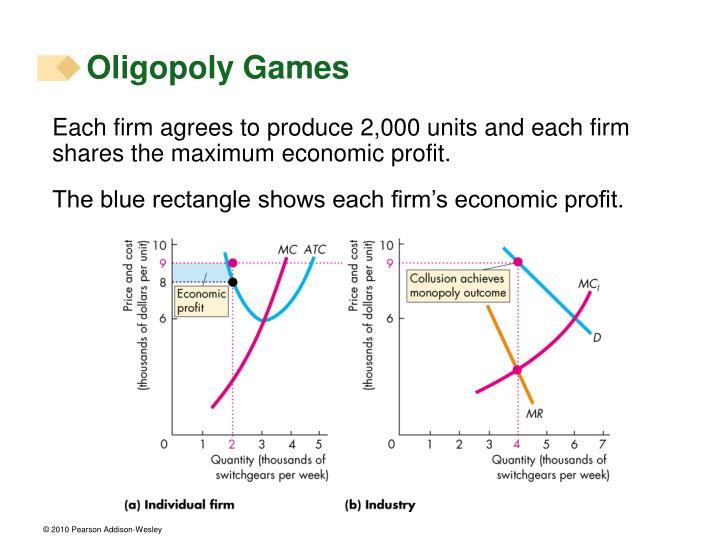 Oligopoly Games