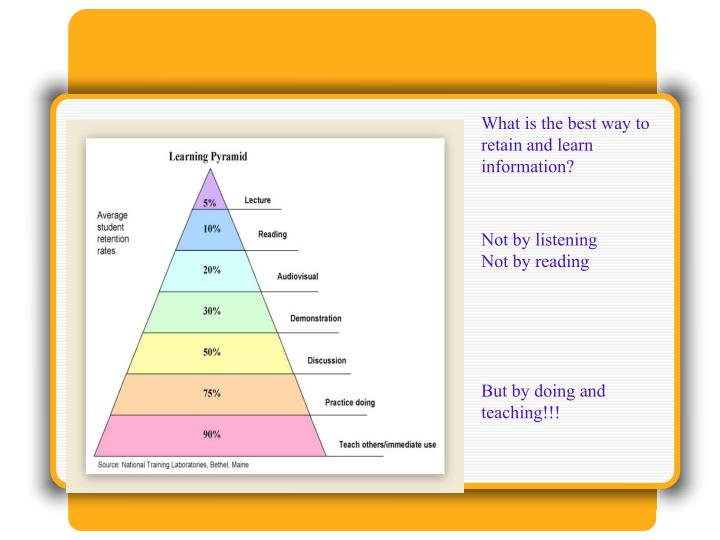 What is the best way to retain and learn information?