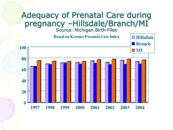 Adequacy of Prenatal Care during pregnancy –Hillsdale/Branch/MI