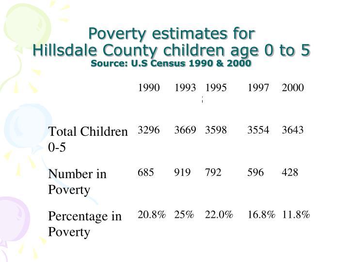Poverty estimates for