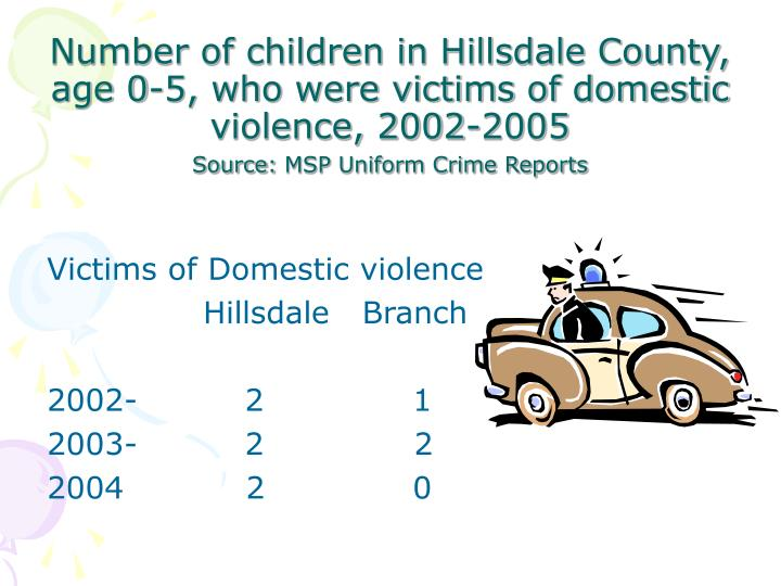 Number of children in Hillsdale County, age 0-5, who were victims of domestic violence, 2002-2005