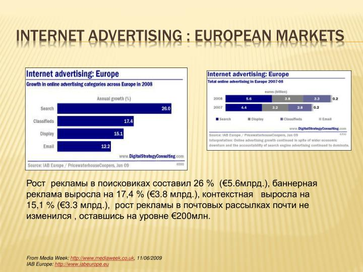 Internet advertising : European markets