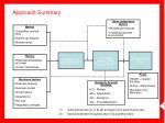 approach summary