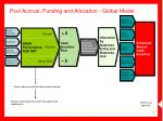 pool accrual funding and allocation global model