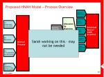 proposed hnah model process overview
