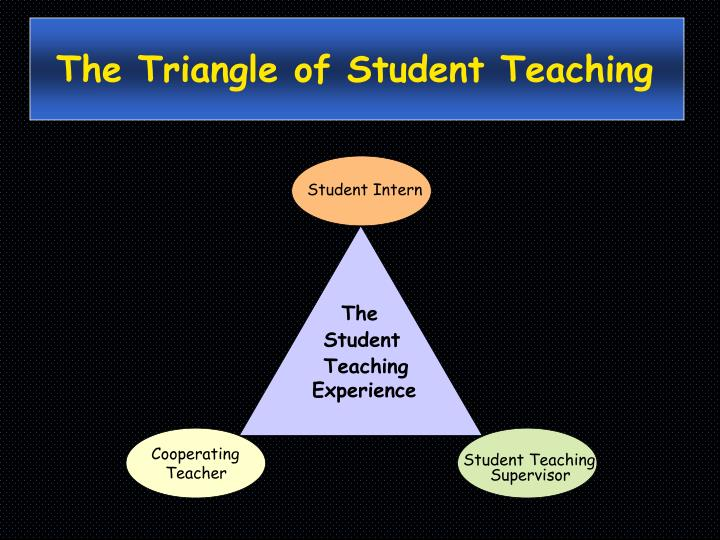 The Triangle of Student Teaching