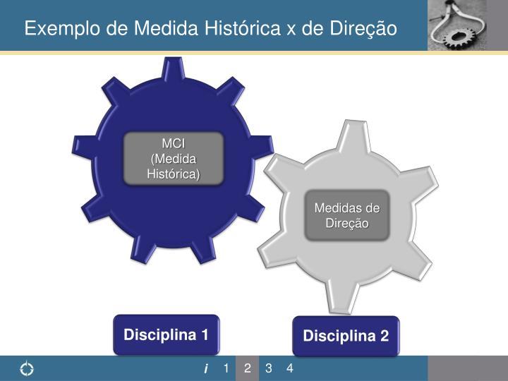 Exemplo de Medida Histórica x de Direção
