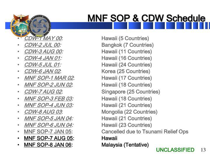 MNF SOP & CDW Schedule