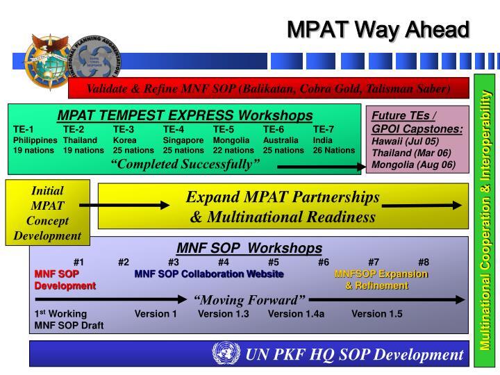 MPAT TEMPEST EXPRESS Workshops