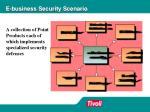 e business security scenario