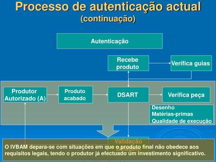 Processo de autenticação actual
