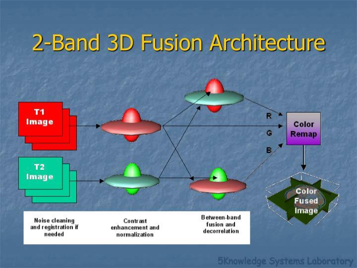 2-Band 3D Fusion Architecture