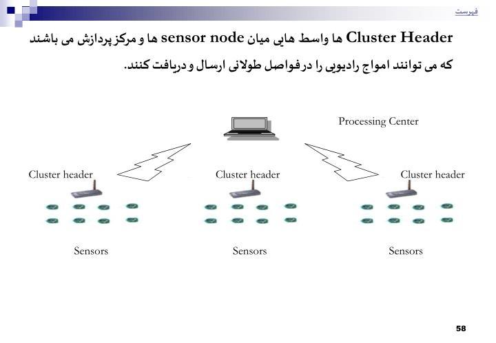 Processing Center