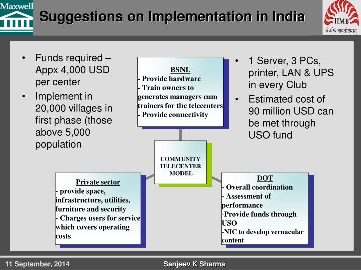 Suggestions on Implementation in India