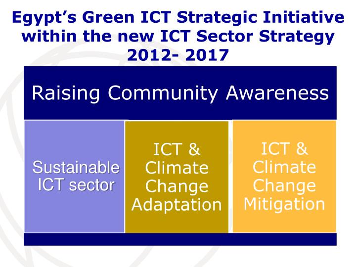 Egypt's Green ICT Strategic Initiative within the new ICT Sector Strategy 2012- 2017
