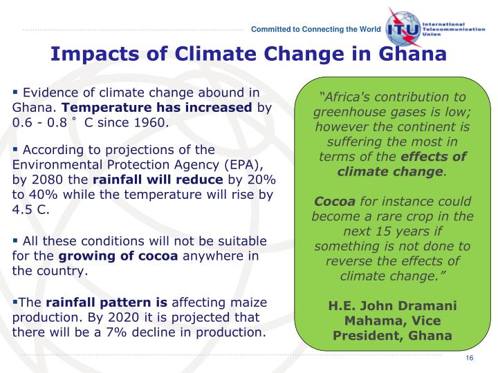 Impacts of Climate Change in Ghana