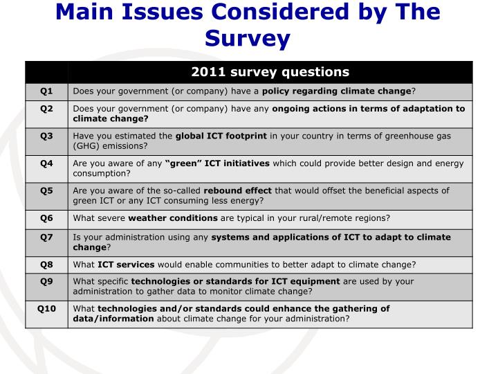 Main Issues Considered by The Survey