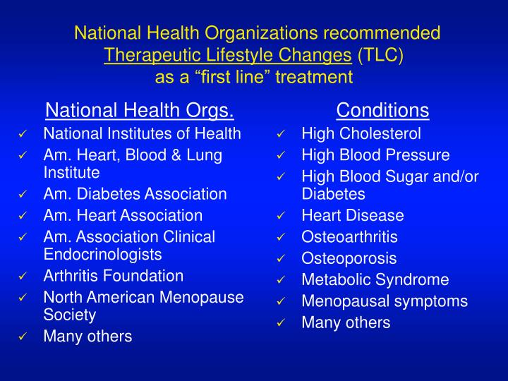 National Health Organizations recommended