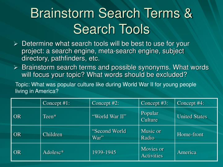 Brainstorm search terms search tools