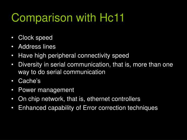 Comparison with Hc11