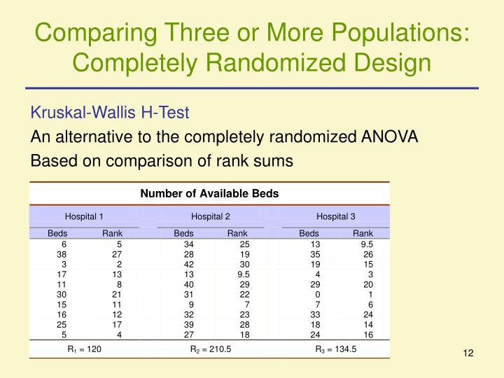 Comparing Three or More Populations:  Completely Randomized Design