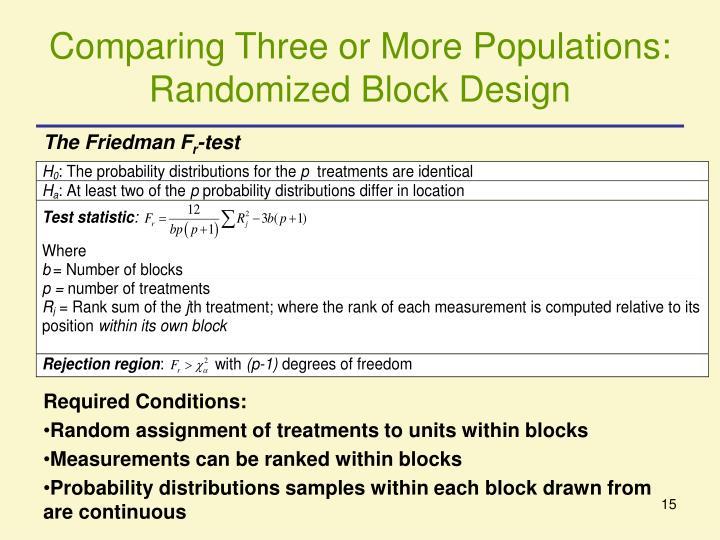 Comparing Three or More Populations:  Randomized Block Design