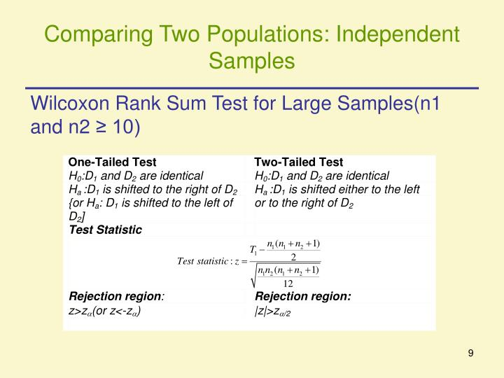 Comparing Two Populations: Independent Samples