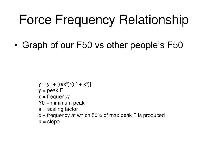 Force Frequency Relationship