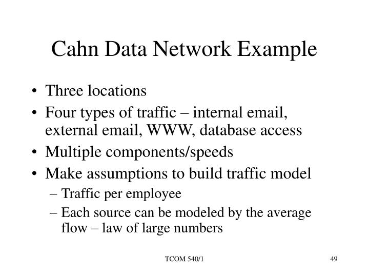 Cahn Data Network Example