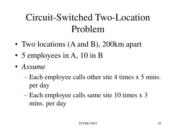 Circuit-Switched Two-Location Problem