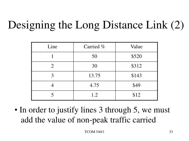 Designing the Long Distance Link (2)