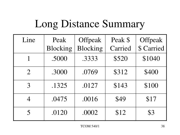 Long Distance Summary