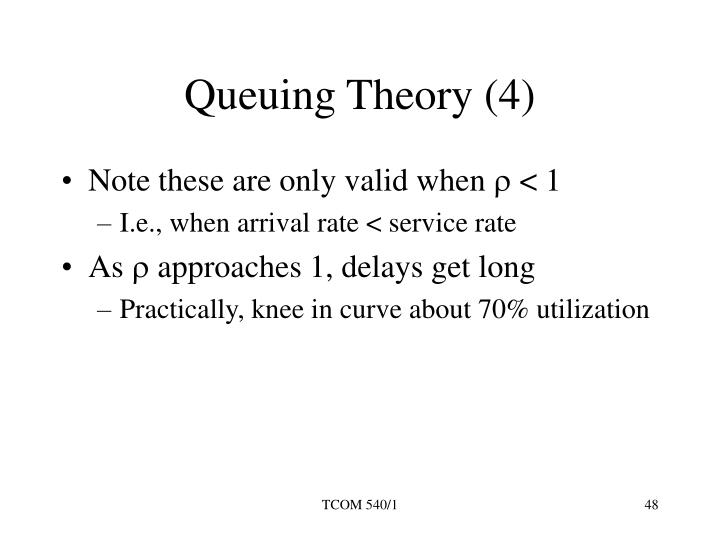 Queuing Theory (4)