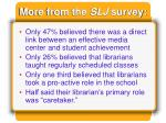 more from the slj survey