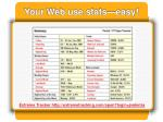 your web use stats easy
