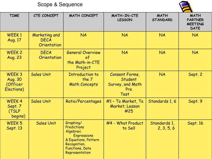 Scope & Sequence